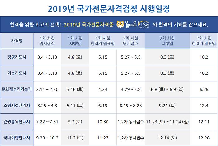 2019년도-큐넷-전문자격일정1.png