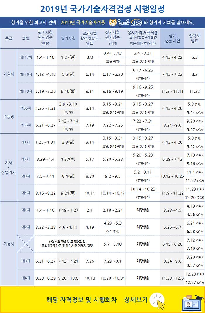 2019년도-큐넷-일정1.png