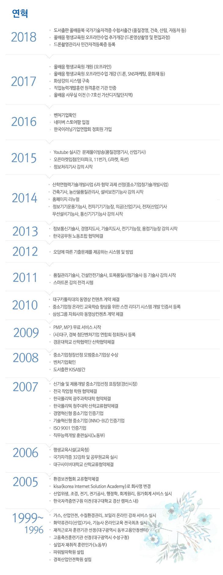 2019연혁.jpg